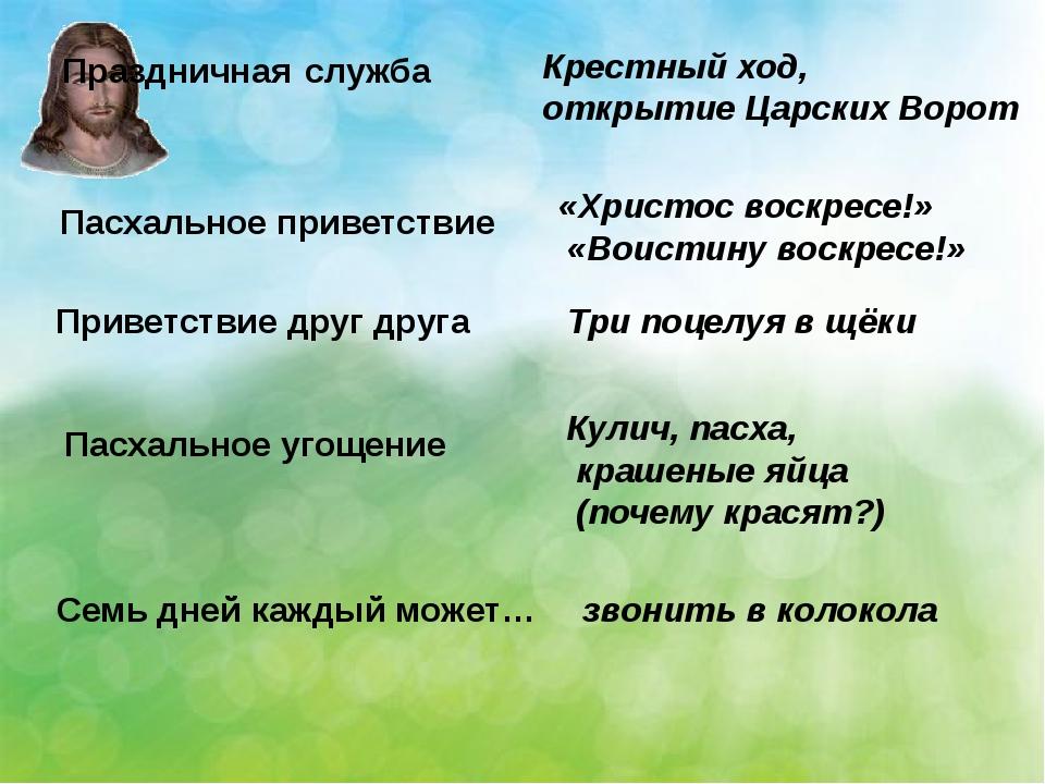 Праздничная служба Крестный ход, открытие Царских Ворот Пасхальное приветстви...