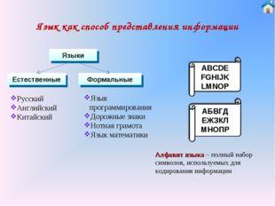Язык как способ представления информации ABCDE FGHIJK LMNOP АБВГД ЕЖЗКЛ МНОПР