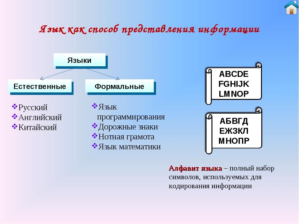 Язык как способ представления информации ABCDE FGHIJK LMNOP АБВГД ЕЖЗКЛ МНОПР...