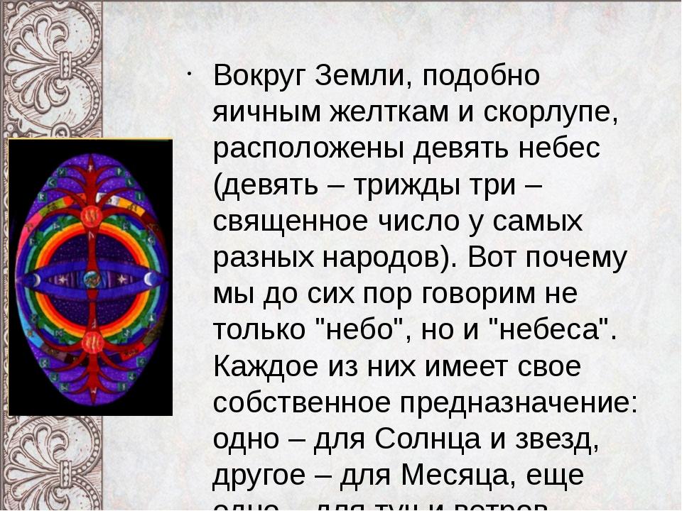 Вокруг Земли, подобно яичным желткам и скорлупе, расположены девять небес (де...