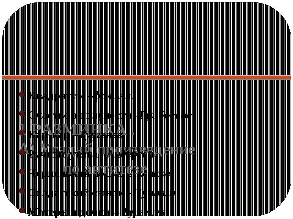 1.РАЗМИНКА . А) Угадай произведение по антитезе Квадратик –фолькл. Счастье о...