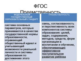 ФГОС Преемственность ФЕДЕРАЛЬНЫЙ ГОСУДАРСТВЕННЫЙ ОБРАЗОВАТЕЛЬНЫЙ СТАНДАРТ сис