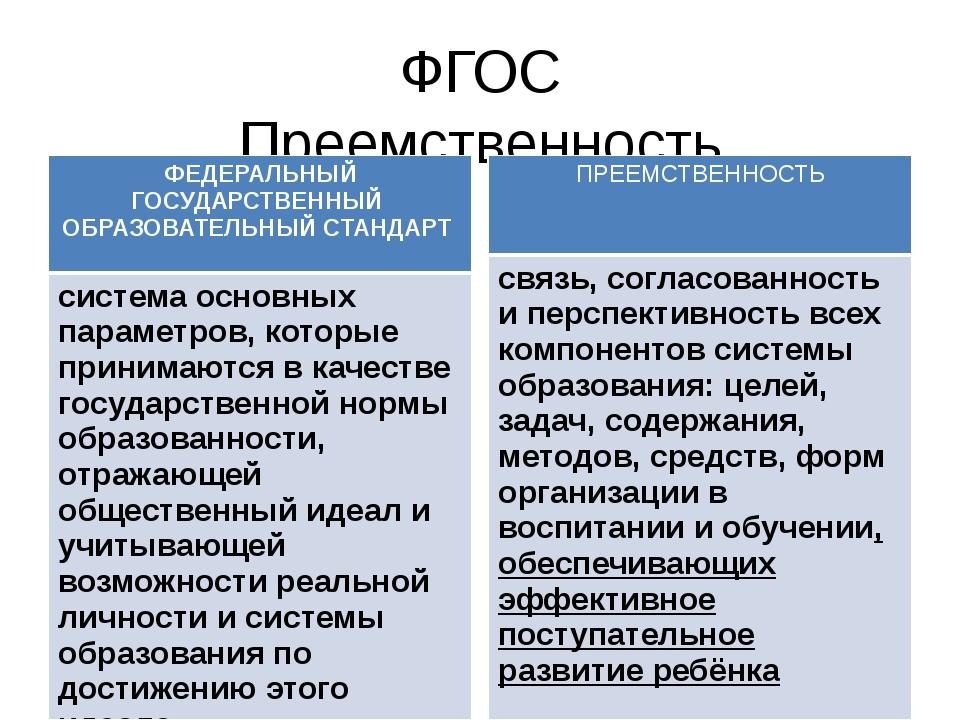 ФГОС Преемственность ФЕДЕРАЛЬНЫЙ ГОСУДАРСТВЕННЫЙ ОБРАЗОВАТЕЛЬНЫЙ СТАНДАРТ сис...
