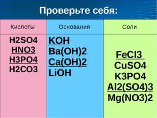 Проверьте себя: Кислоты Основания Соли H2SО4 HNO3 H3PO4 H2СО3 KOH Ba(OH)2 Ca(