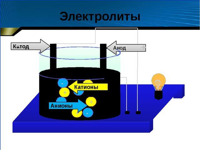+ + + + - - - - Анионы Катионы Анод Катод - + Электролиты