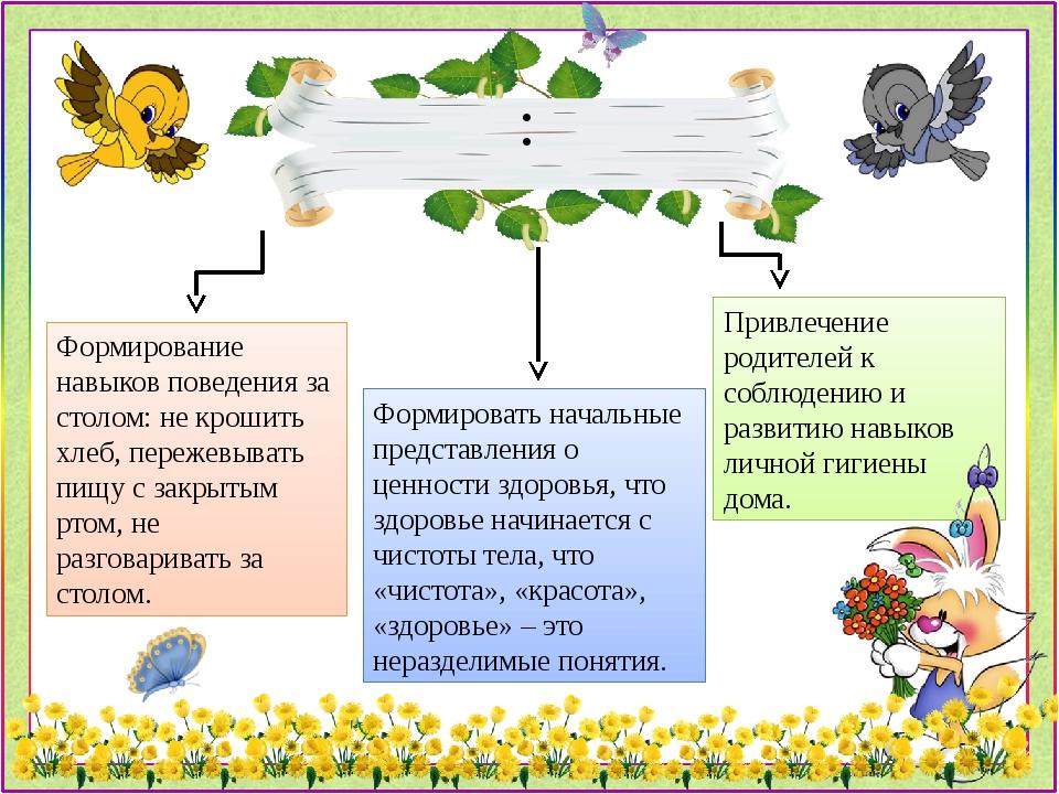 Привлечение родителей к соблюдению и развитию навыков личной гигиены дома. :...
