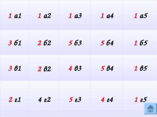 1 а1 1 а2 1 а3 1 а4 1 а5 3 б1 2 б2 5 б3 5 б4 1 б5 3 в1 2 в2 4 в3 5 в4 1 в5 2