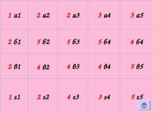 1 а1 2 а2 2 а3 3 а4 3 а5 2 б1 5 б2 5 б3 5 б4 4 б4 2 в1 4 в2 4 в3 4 в4 5 в5 1
