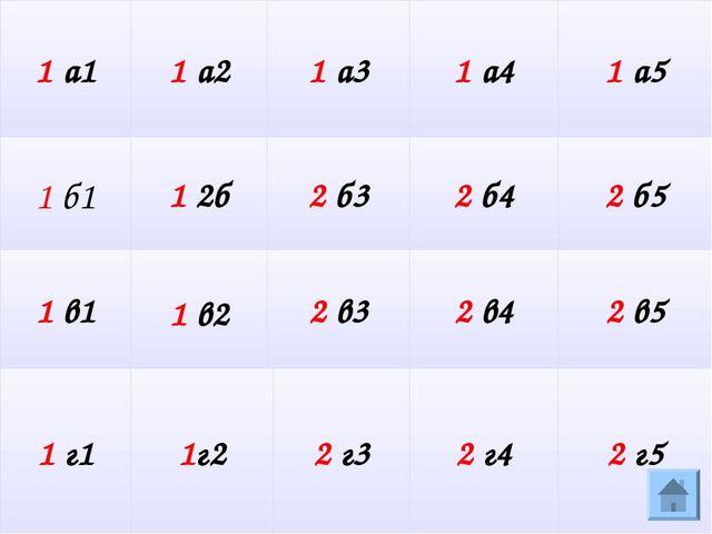 1 а1 1 а2 1 а3 1 а4 1 а5 1 б1 1 2б 2 б3 2 б4 2 б5 1 в1 1 в2 2 в3 2 в4 2 в5 1...