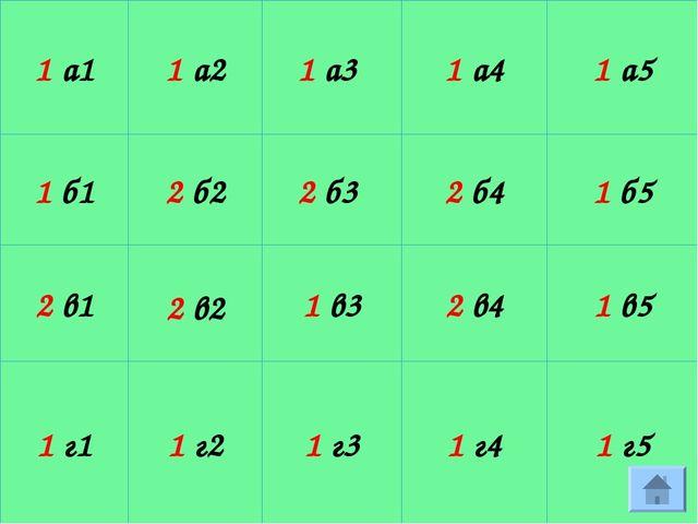 1 а1 1 а2 1 а3 1 а4 1 а5 1 б1 2 б2 2 б3 2 б4 1 б5 2 в1 2 в2 1 в3 2 в4 1 в5 1...