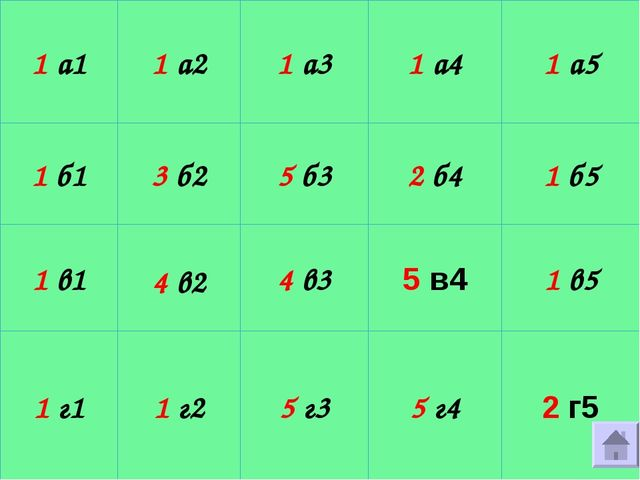 1 а1 1 а2 1 а3 1 а4 1 а5 1 б1 3 б2 5 б3 2 б4 1 б5 1 в1 4 в2 4 в3 5 в4 1 в5 1...