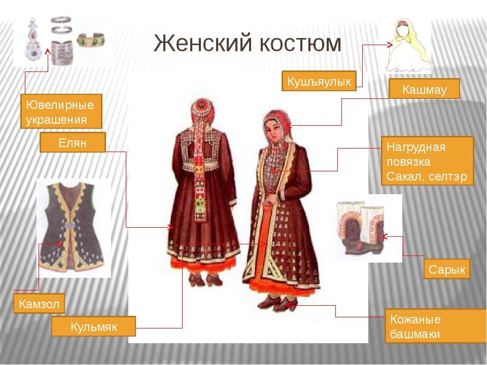 национальный женский костюм юго-восточных башкир термобелья полусинтетика добавлением