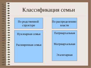 Классификация семьи По родственной структуре Нуклеарная семья Расширенная сем