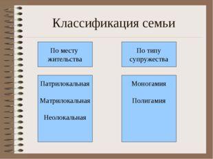 Классификация семьи По месту жительства Патрилокальная Матрилокальная Неолока