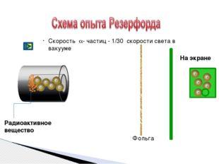 ? Фольга Радиоактивное вещество Скорость a- частиц - 1/30 скорости света в в