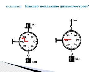НАПРИМЕР: Каково показание динамометров?