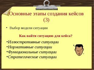 Основные этапы создания кейсов (3) Выбор модели ситуации Как найти ситуацию д