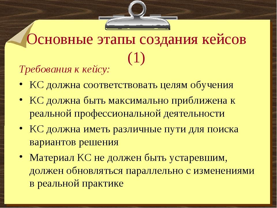 Основные этапы создания кейсов (1) Требования к кейсу: КС должна соответствов...