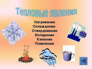 Нагревание Охлаждение Отвердевание Испарение Кипение Плавление
