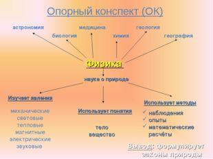 Физика астрономия медицина геология химия биология наука о природе Опорный ко