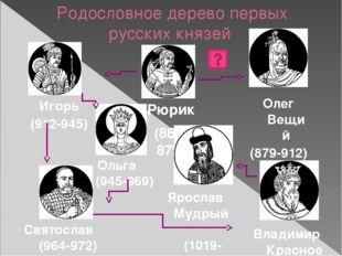 Родословное дерево первых русских князей Рюрик (862- 879) Олег Вещий (879-912