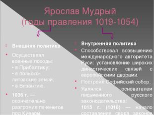 Ярослав Мудрый (годы правления 1019-1054) Внешняя политика Осуществлял военны