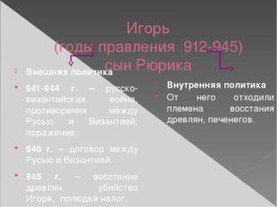 Игорь (годы правления 912-945) сын Рюрика Внешняя политика 941-944 г. – русск