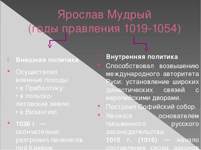Ярослав Мудрый (годы правления 1019-1054) Внешняя политика Осуществлял военны...