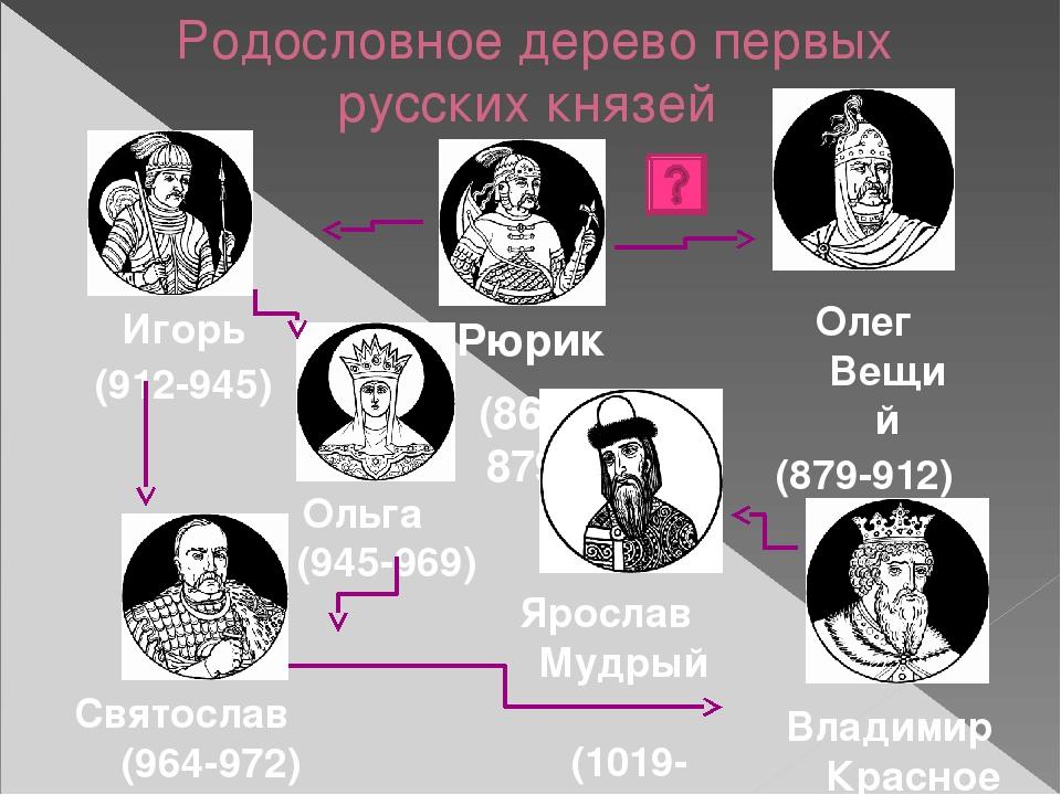 Родословное дерево первых русских князей Рюрик (862- 879) Олег Вещий (879-912...