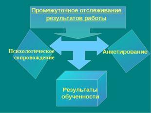 Промежуточное отслеживание результатов работы Психологическое сопровождение Р