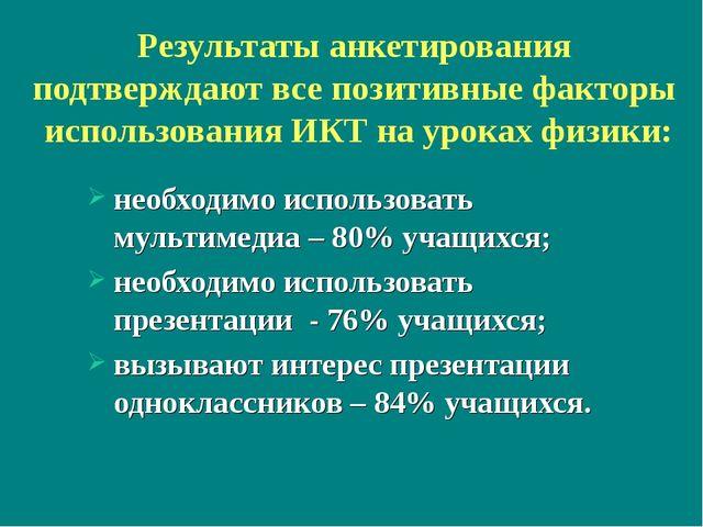Результаты анкетирования подтверждают все позитивные факторы использования ИК...