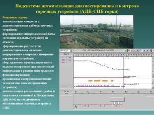 Подсистема автоматизации диагностирования и контроля горочных устройств (АДК-