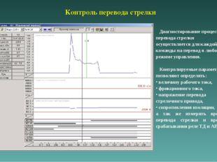 Контроль перевода стрелки Диагностирование процесса перевода стрелки осуществ