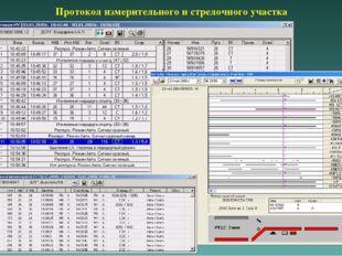 Протокол измерительного и стрелочного участка 248