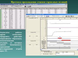 Протокол прохождения отцепов тормозных позиций Результаты работы задачи позво