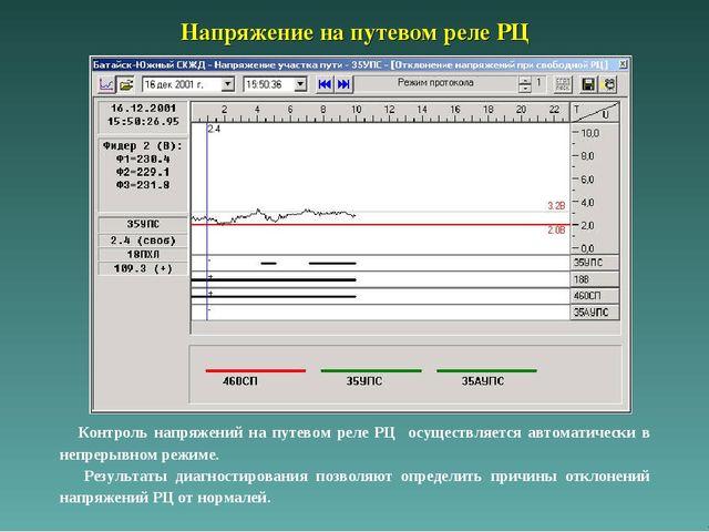 Напряжение на путевом реле РЦ Контроль напряжений на путевом реле РЦ осуществ...