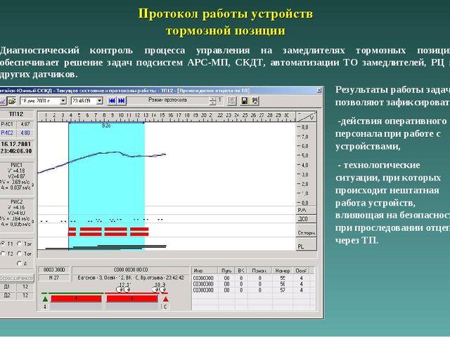 Протокол работы устройств тормозной позиции Результаты работы задачи позволяю...