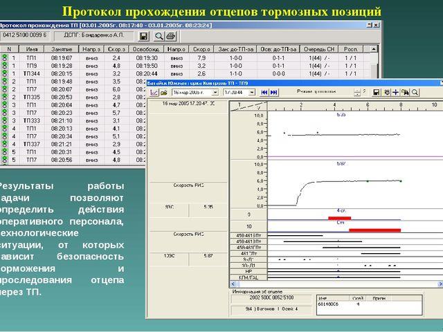 Протокол прохождения отцепов тормозных позиций Результаты работы задачи позво...
