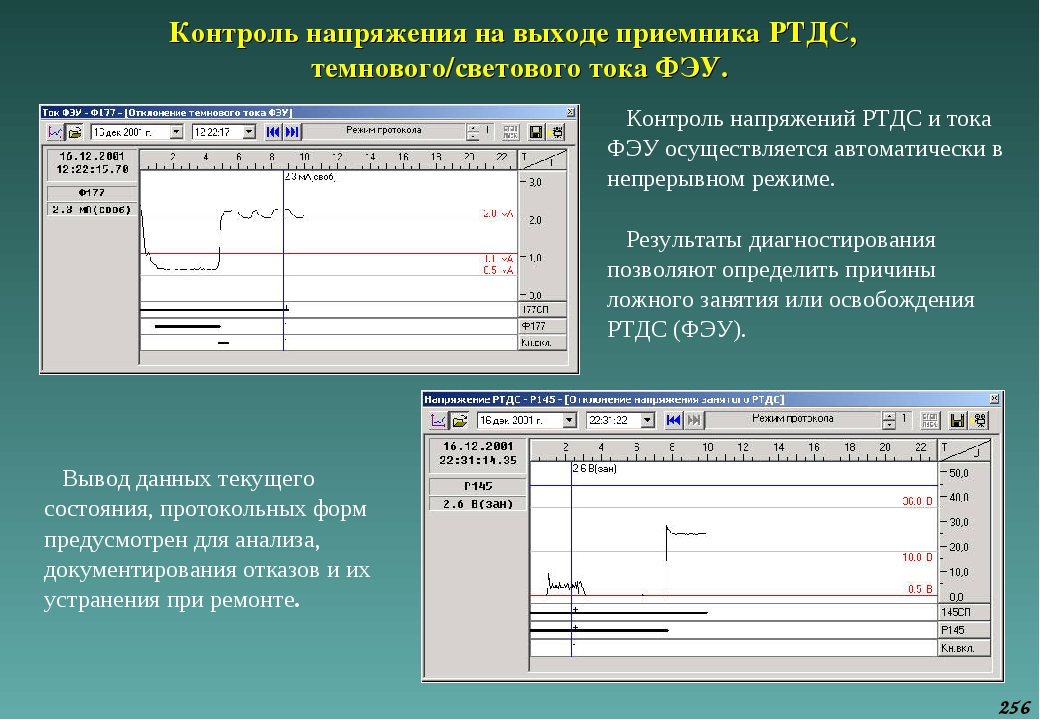 Контроль напряжения на выходе приемника РТДС, темнового/светового тока ФЭУ. В...