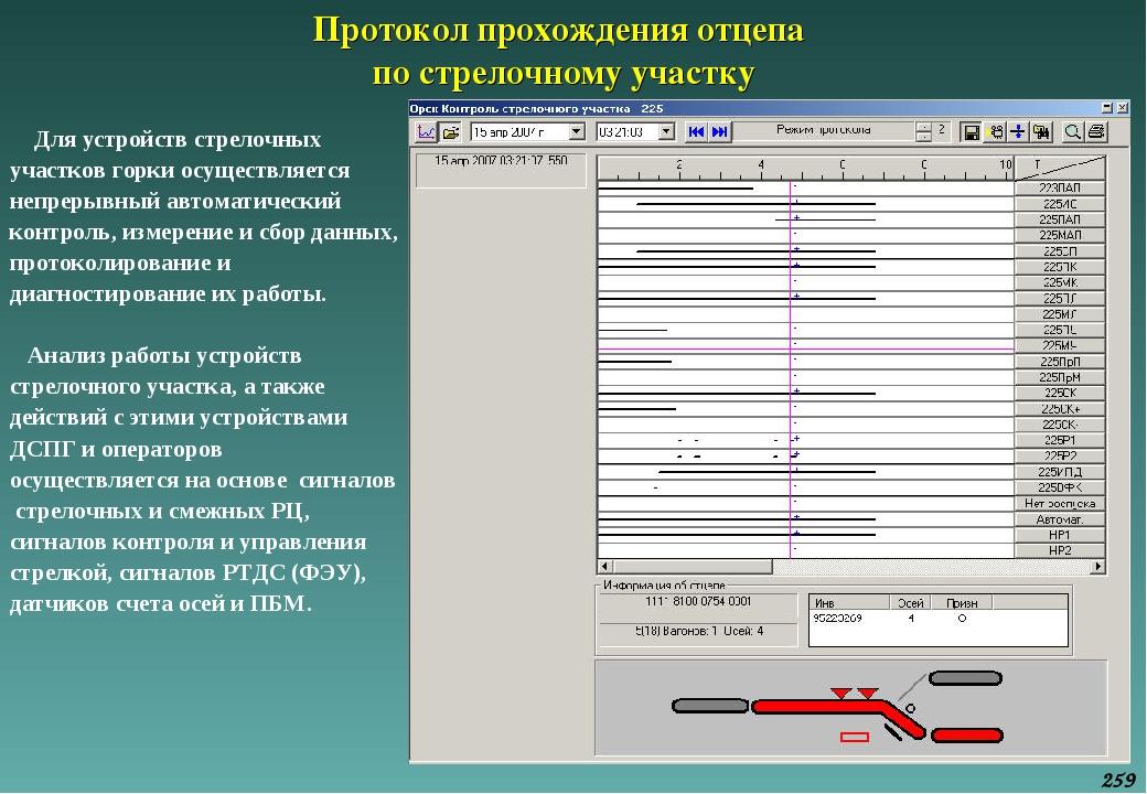 Протокол прохождения отцепа по стрелочному участку Для устройств стрелочных у...