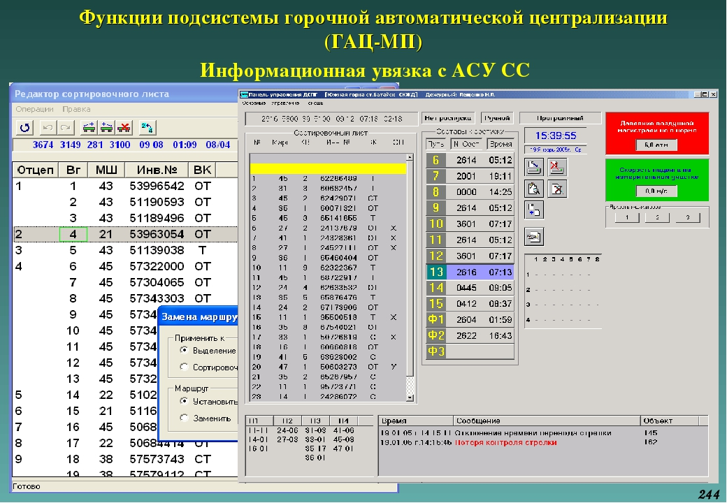 Информационная увязка с АСУ СС Функции подсистемы горочной автоматической цен...