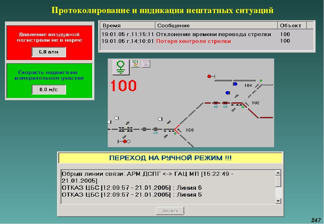 Протоколирование и индикация нештатных ситуаций 247