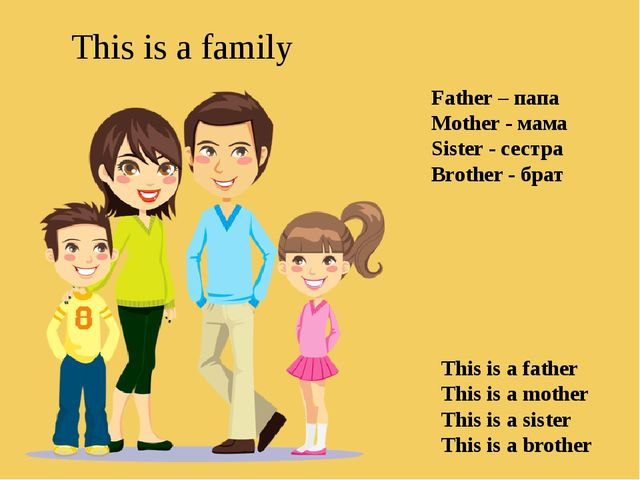 Father – папа Mother - мама Sister - сестра Brother - брат This is a family T...