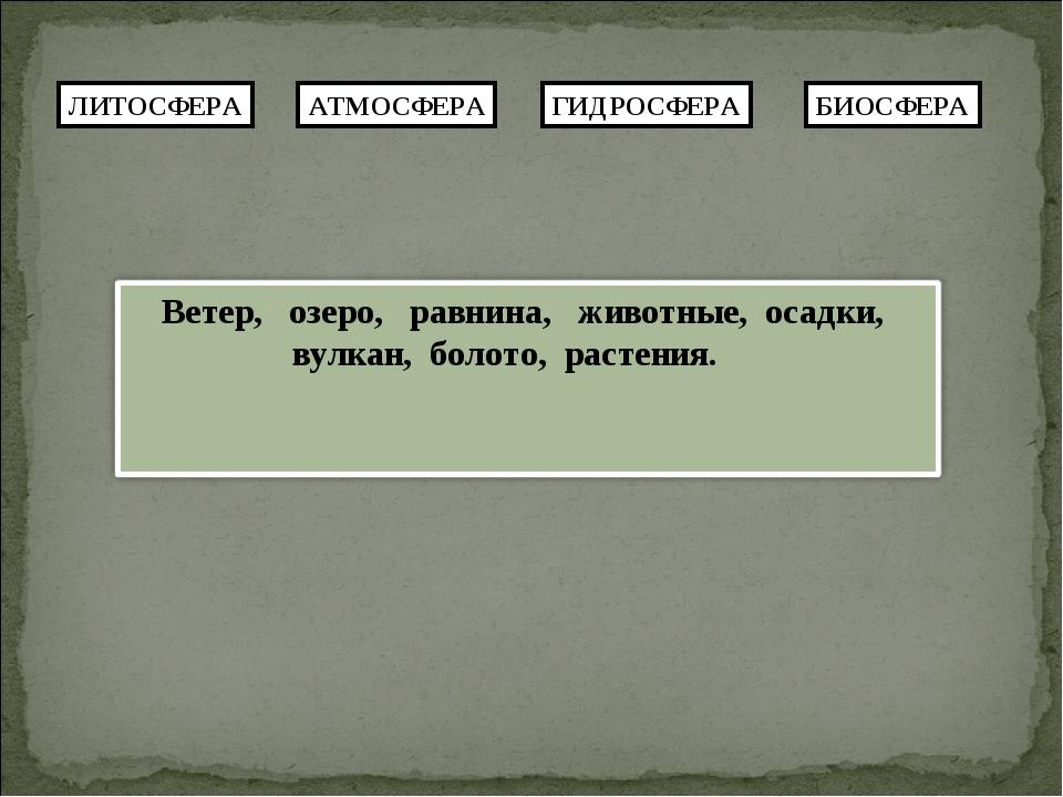 ЛИТОСФЕРА АТМОСФЕРА ГИДРОСФЕРА БИОСФЕРА