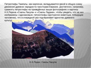Петроглифы Тамгалы, как кирпичик, вкладываются вехой в общую схему движения д