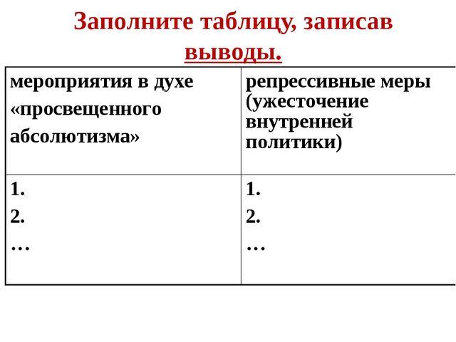 Заполните таблицу, записав выводы. мероприятия в духе «просвещенного абсолюти...