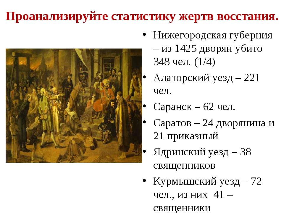 Проанализируйте статистику жертв восстания. Нижегородская губерния – из 1425...