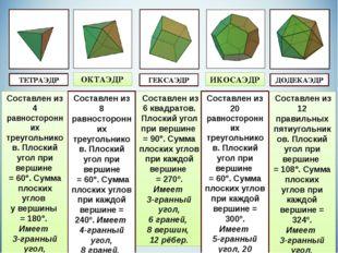 Различают 5 разных типов правильных многогранников. Рассмотрим их. Составлен