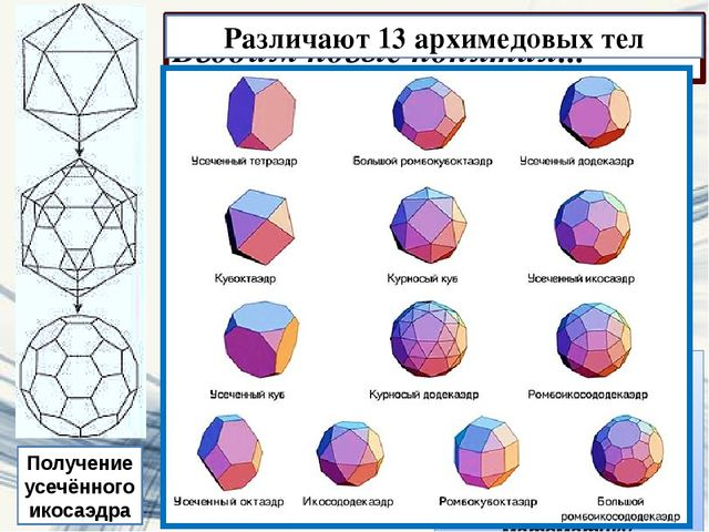 Архимедовы тела - полуправильные однородные выпуклые многогранники, то есть в...