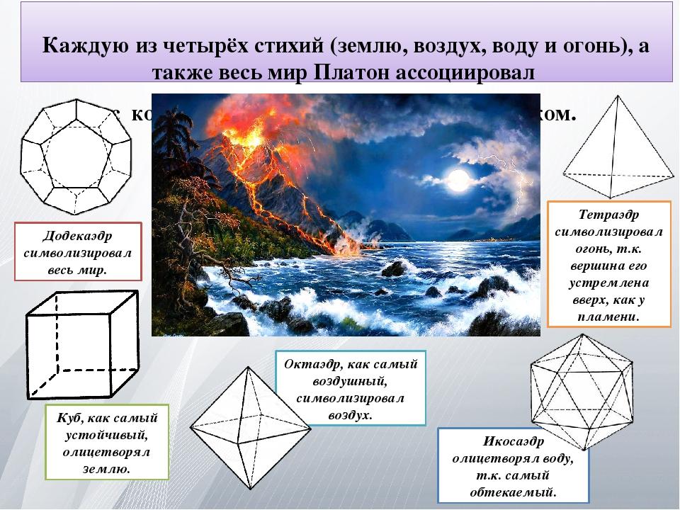 Тетраэдр символизировал огонь, т.к. вершина его устремлена вверх, как у пламе...